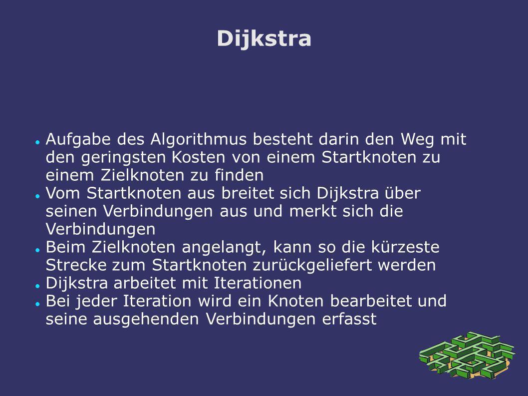 DijkstraAufgabe des Algorithmus besteht darin den Weg mit den geringsten Kosten von einem Startknoten zu einem Zielknoten zu finden.