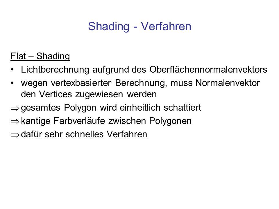 Shading - Verfahren Flat – Shading
