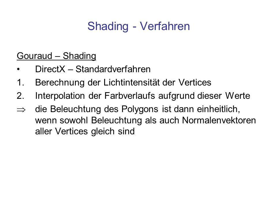 Shading - Verfahren Gouraud – Shading DirectX – Standardverfahren