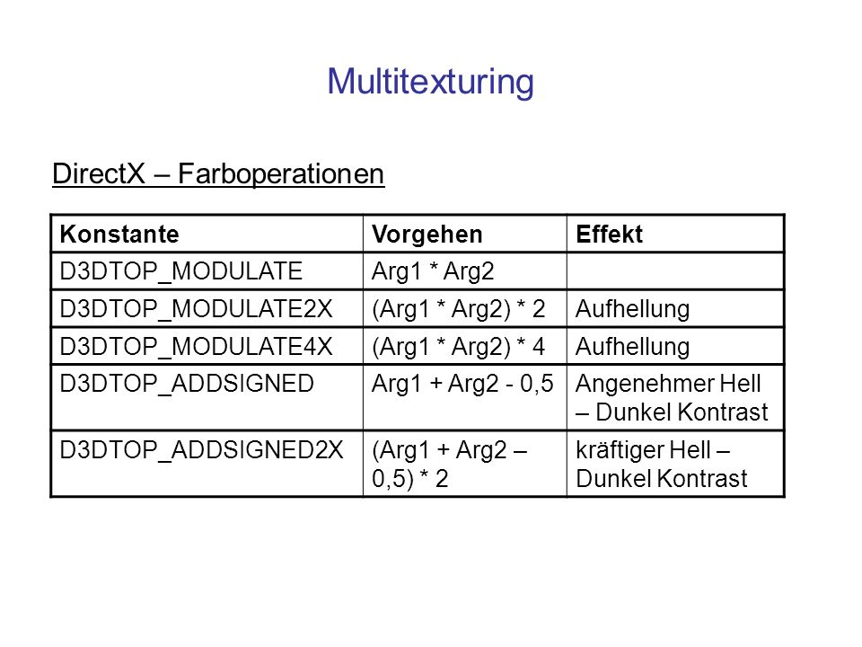 Multitexturing DirectX – Farboperationen Konstante Vorgehen Effekt