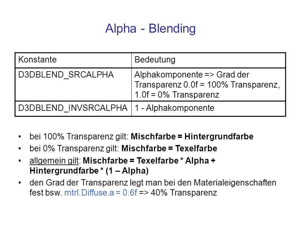 Alpha - Blending Konstante Bedeutung D3DBLEND_SRCALPHA