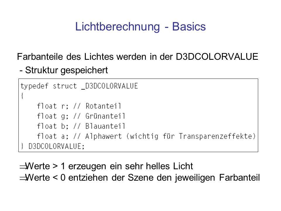 Lichtberechnung - Basics