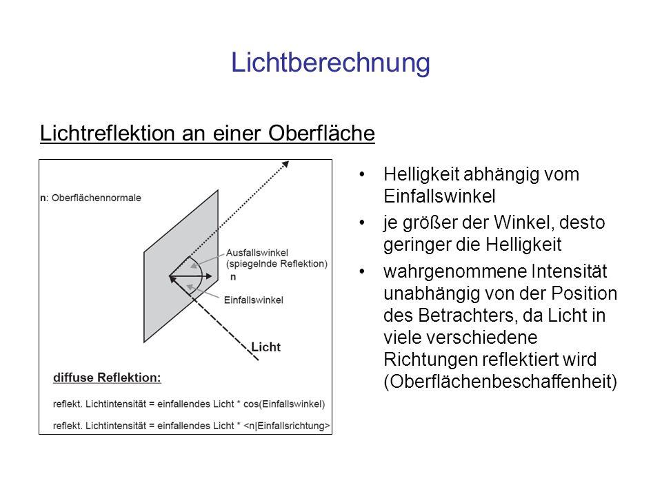 Lichtberechnung Lichtreflektion an einer Oberfläche