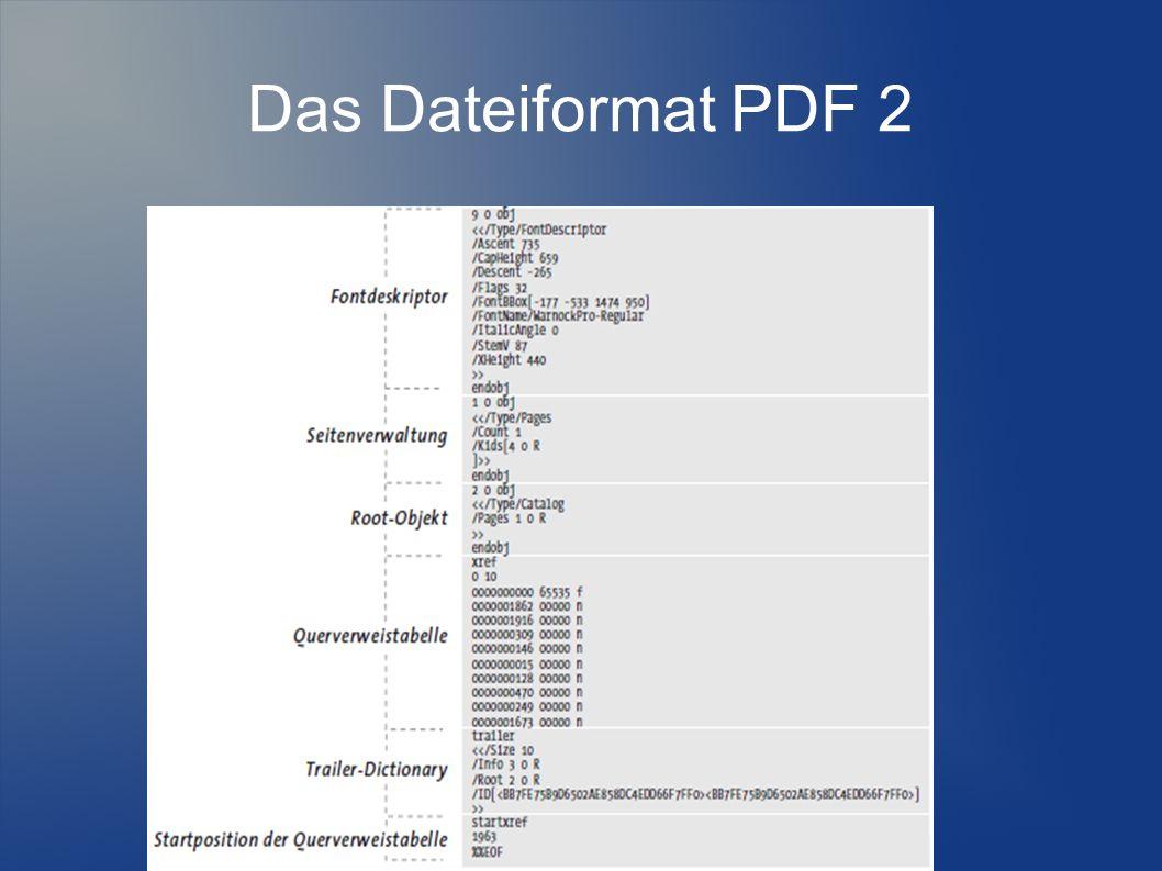 Das Dateiformat PDF 2