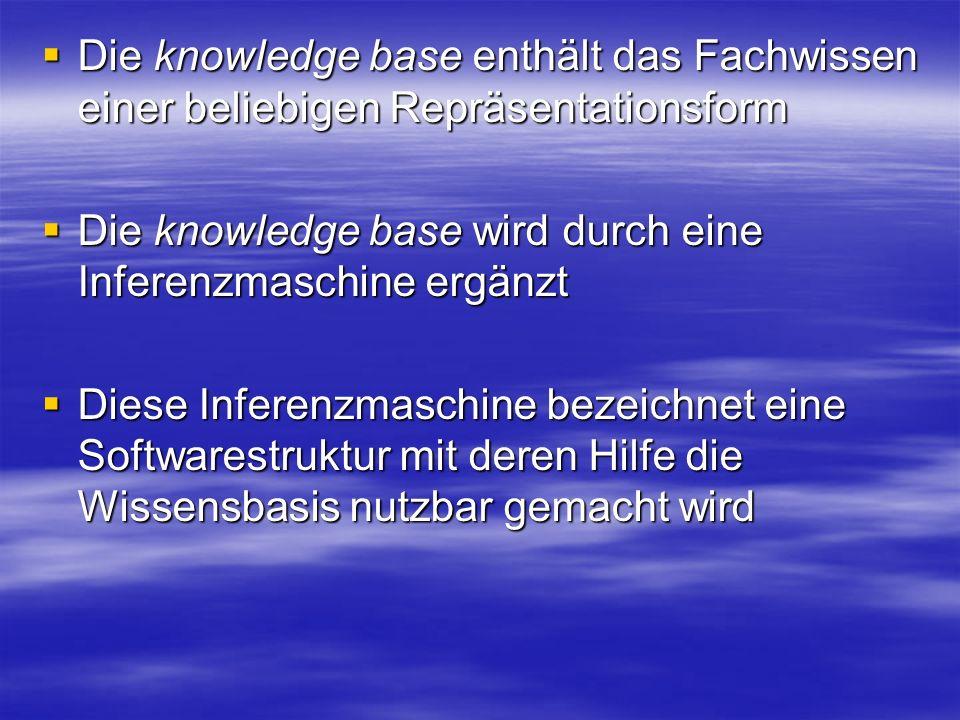 Die knowledge base enthält das Fachwissen einer beliebigen Repräsentationsform