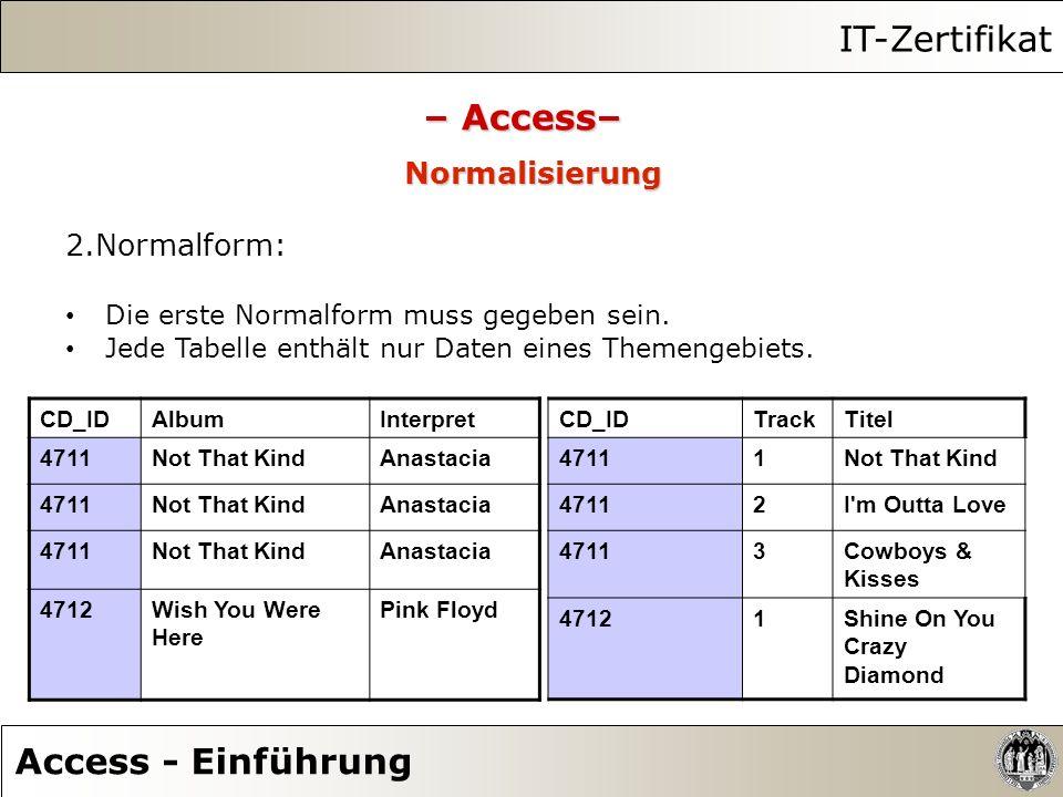 IT-Zertifikat – Access– Access - Einführung Normalisierung