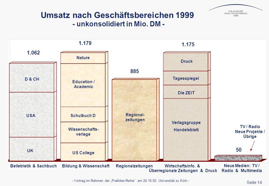 Umsatz nach Geschäftsbereichen 1999 - unkonsolidiert in Mio. DM -