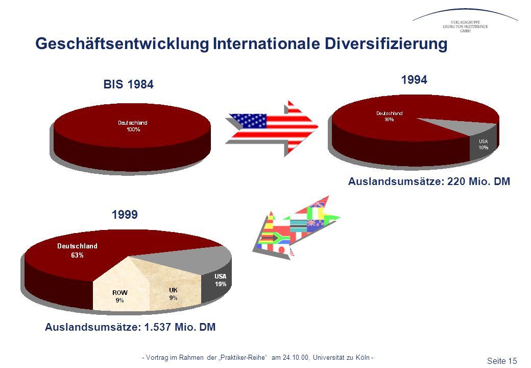 Geschäftsentwicklung Internationale Diversifizierung