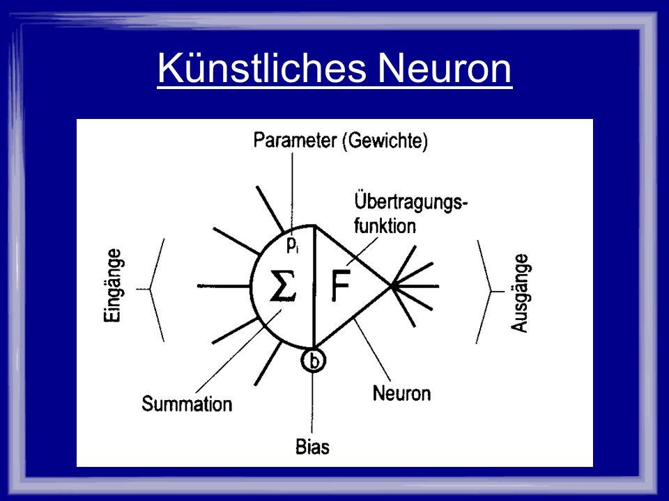 Künstliches Neuron Bild: KNN-Einheit