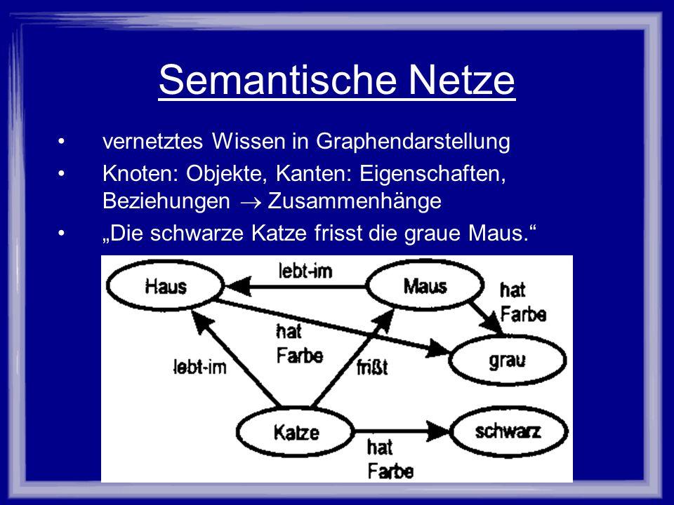 Semantische Netze vernetztes Wissen in Graphendarstellung