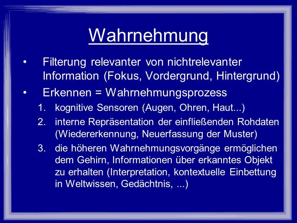 Wahrnehmung Filterung relevanter von nichtrelevanter Information (Fokus, Vordergrund, Hintergrund) Erkennen = Wahrnehmungsprozess.