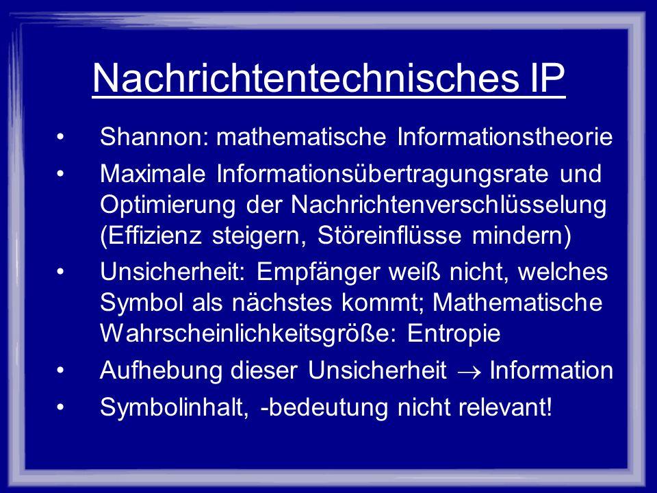 Nachrichtentechnisches IP