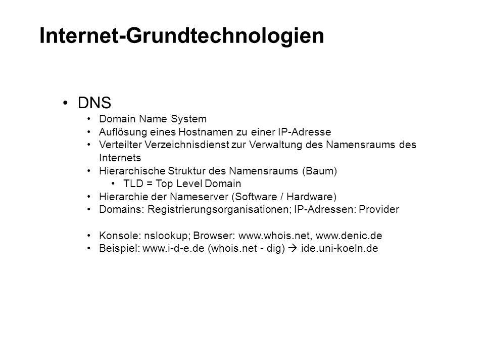 Internet-Grundtechnologien