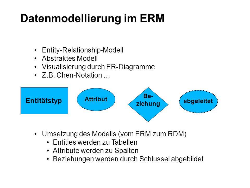 Datenmodellierung im ERM