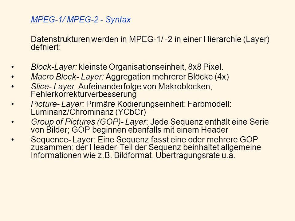 Block-Layer: kleinste Organisationseinheit, 8x8 Pixel.