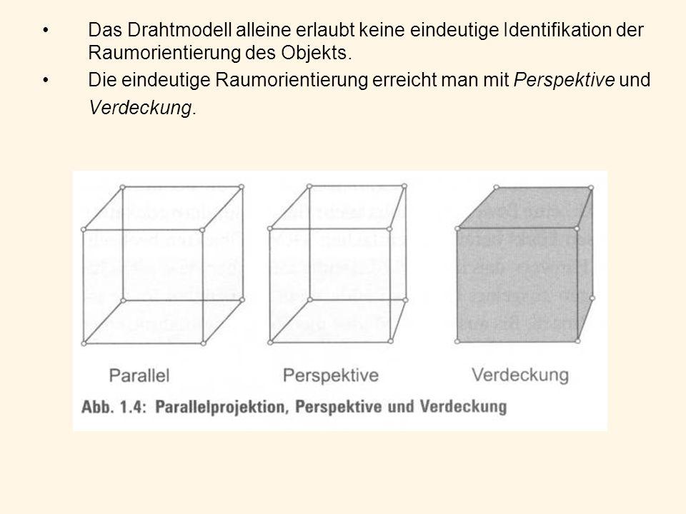Das Drahtmodell alleine erlaubt keine eindeutige Identifikation der Raumorientierung des Objekts.