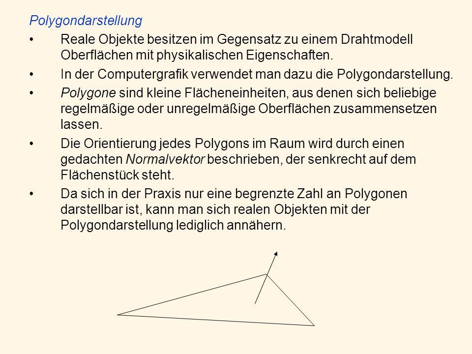 Polygondarstellung Reale Objekte besitzen im Gegensatz zu einem Drahtmodell Oberflächen mit physikalischen Eigenschaften.