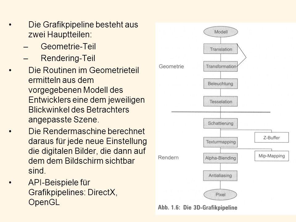 Die Grafikpipeline besteht aus zwei Hauptteilen: