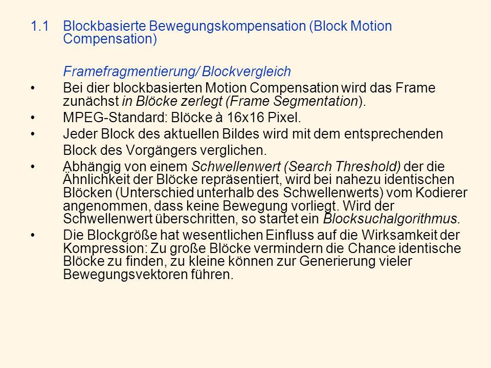 1.1 Blockbasierte Bewegungskompensation (Block Motion Compensation)
