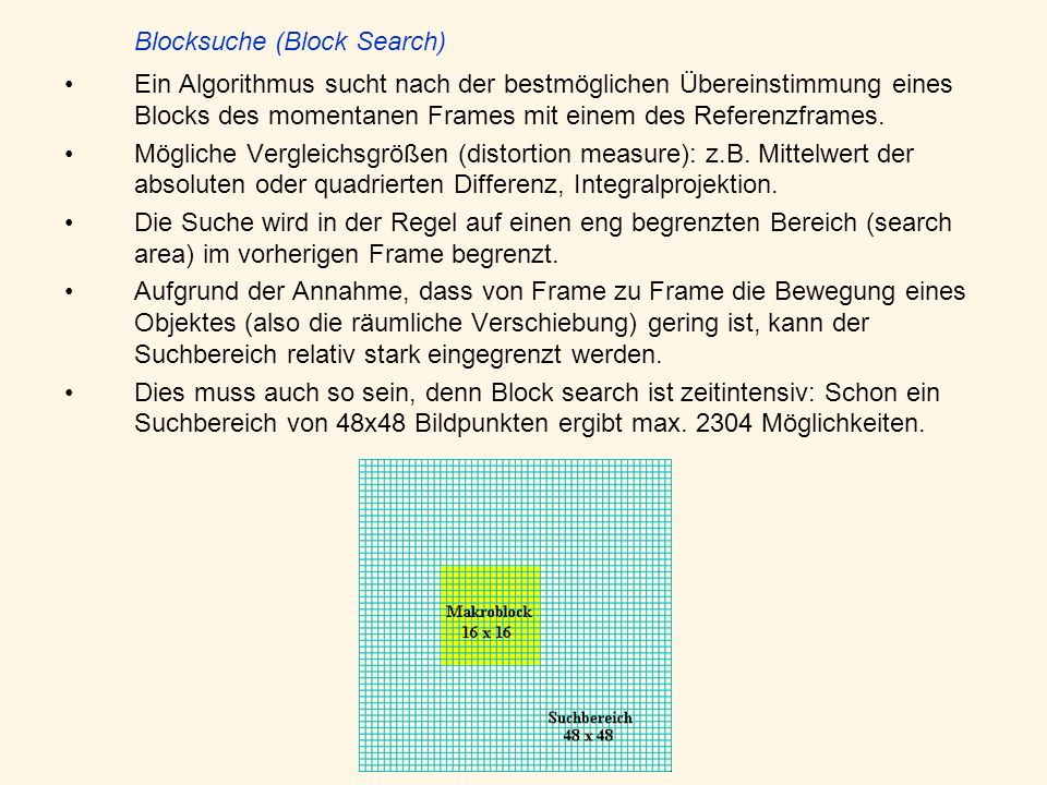 Blocksuche (Block Search)