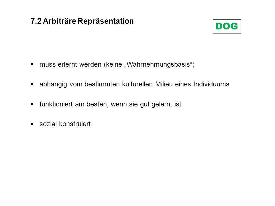DOG 7.2 Arbiträre Repräsentation