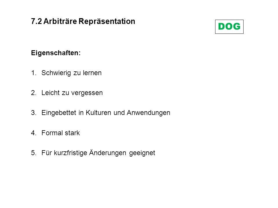 DOG 7.2 Arbiträre Repräsentation Eigenschaften: Schwierig zu lernen