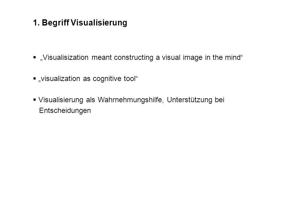 1. Begriff Visualisierung