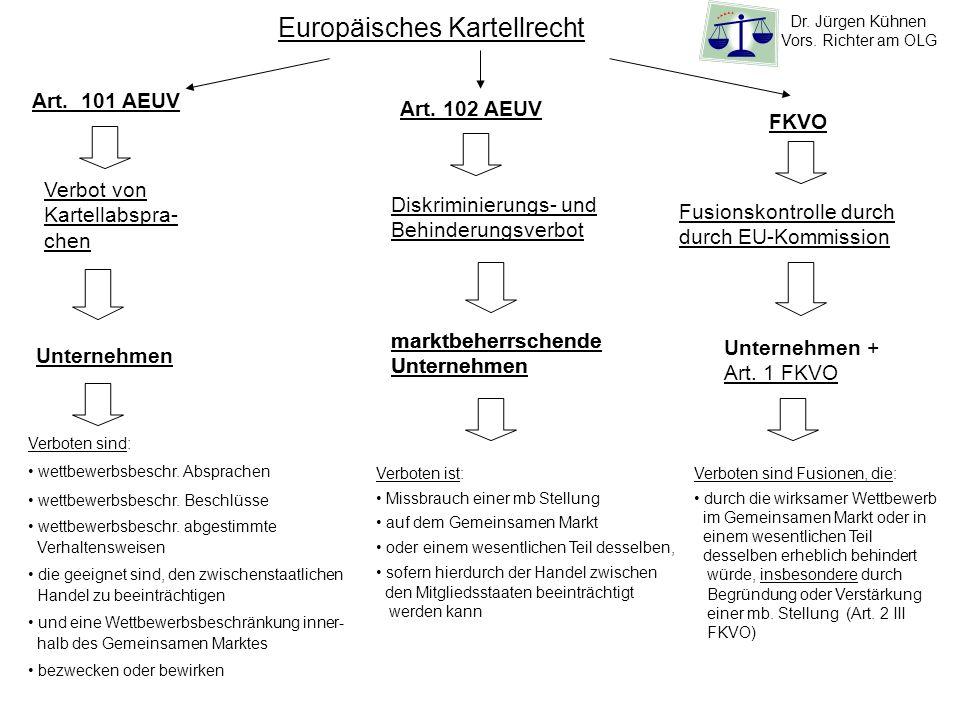 Europäisches Kartellrecht