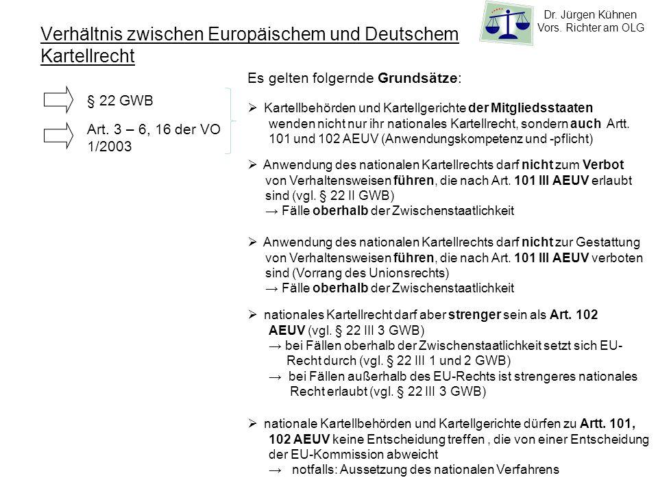 Verhältnis zwischen Europäischem und Deutschem Kartellrecht