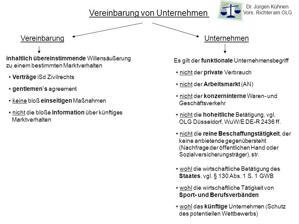 Vereinbarung von Unternehmen