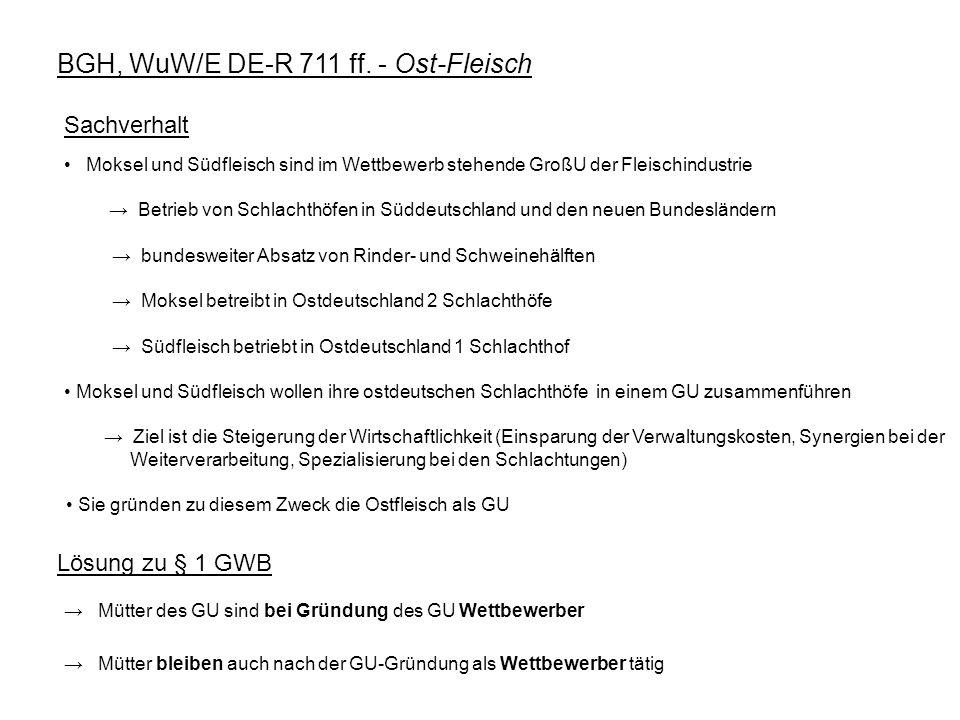 BGH, WuW/E DE-R 711 ff. - Ost-Fleisch