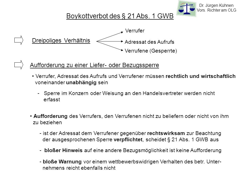 Boykottverbot des § 21 Abs. 1 GWB