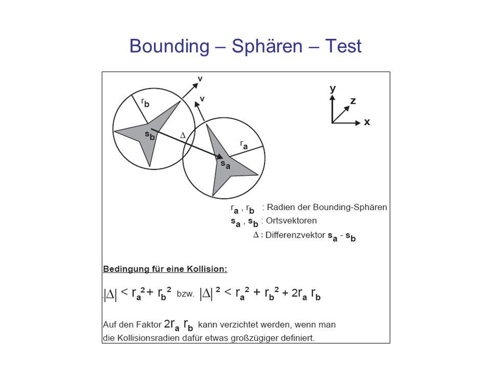 Bounding – Sphären – Test