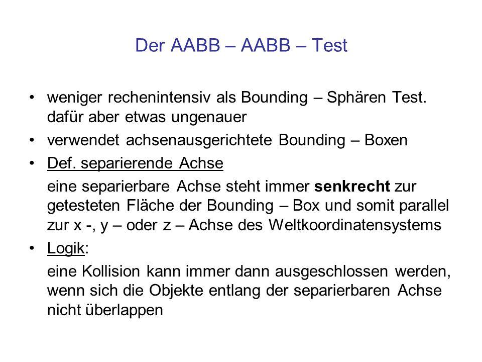 Der AABB – AABB – Test weniger rechenintensiv als Bounding – Sphären Test. dafür aber etwas ungenauer.