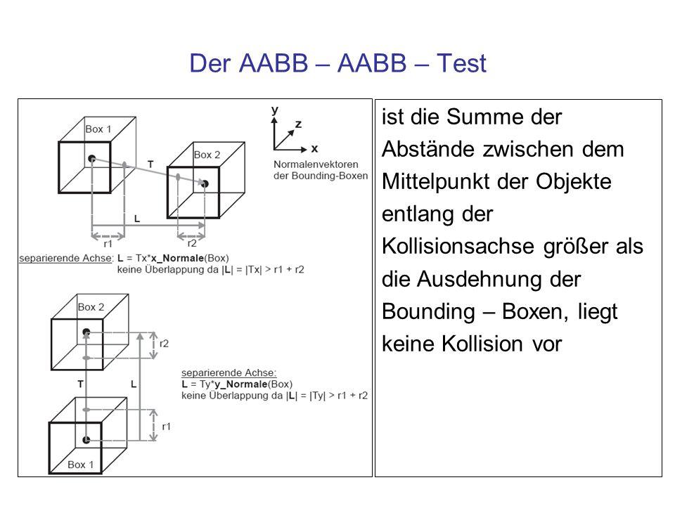 Der AABB – AABB – Test ist die Summe der Abstände zwischen dem