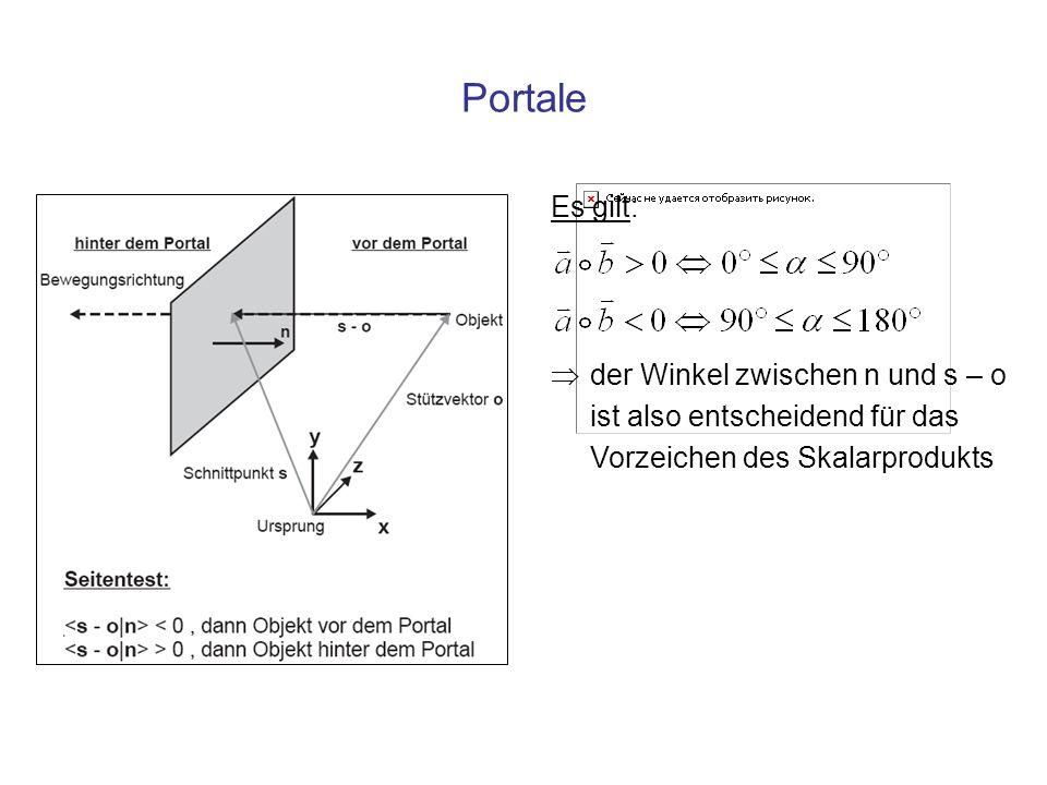 Portale Es gilt: der Winkel zwischen n und s – o