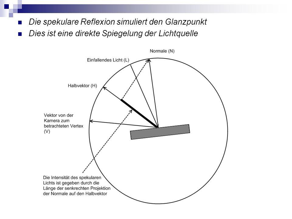 Die spekulare Reflexion simuliert den Glanzpunkt