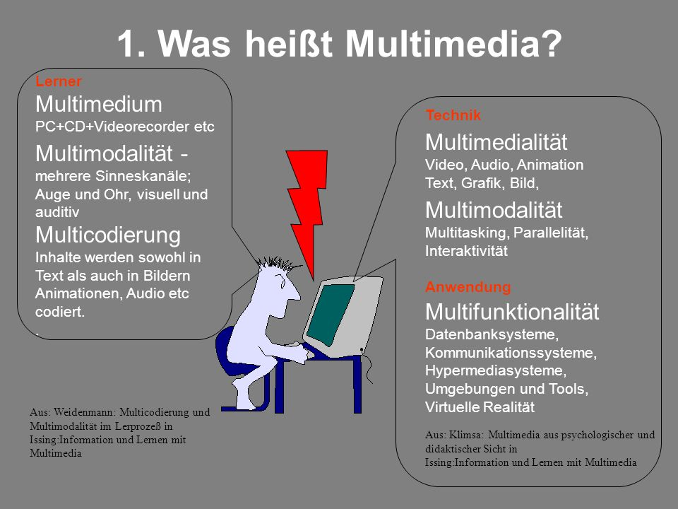 1. Was heißt Multimedia Multimedium Multimedialität