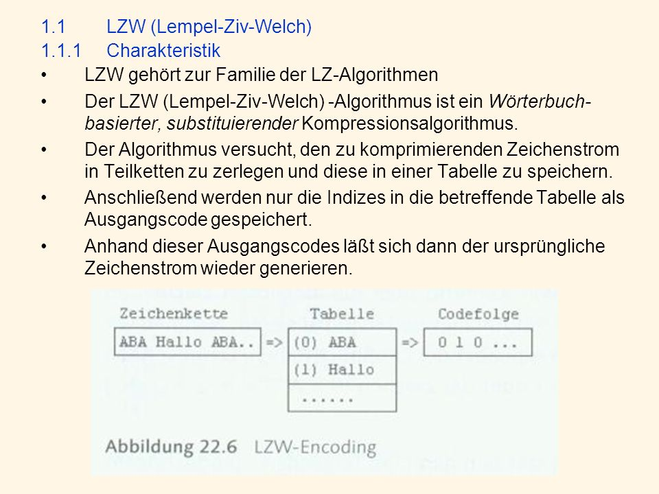 1.1 LZW (Lempel-Ziv-Welch)