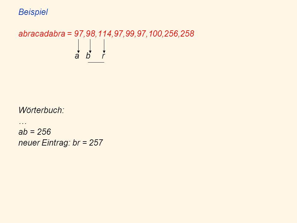 Beispiel abracadabra = 97,98,114,97,99,97,100,256,258.