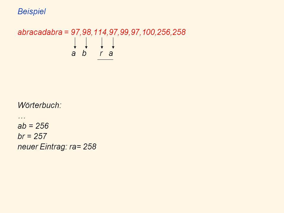 Beispiel abracadabra = 97,98,114,97,99,97,100,256,258. a b r a. Wörterbuch: … ab = 256.