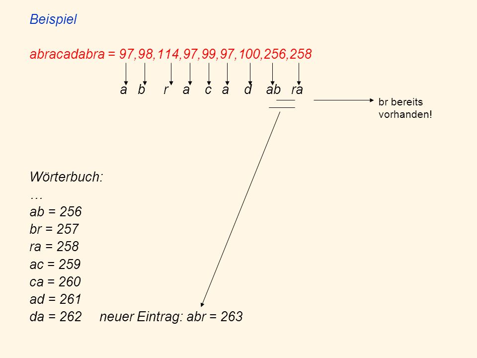 da = 262 neuer Eintrag: abr = 263