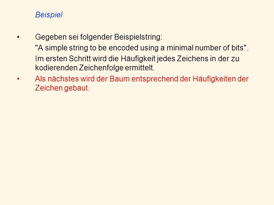 Beispiel Gegeben sei folgender Beispielstring: