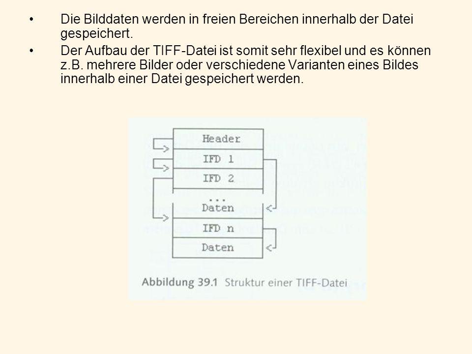 Die Bilddaten werden in freien Bereichen innerhalb der Datei gespeichert.