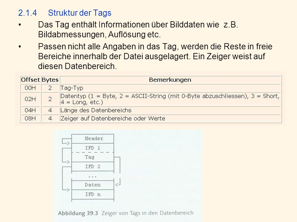 2.1.4 Struktur der Tags Das Tag enthält Informationen über Bilddaten wie z.B. Bildabmessungen, Auflösung etc.