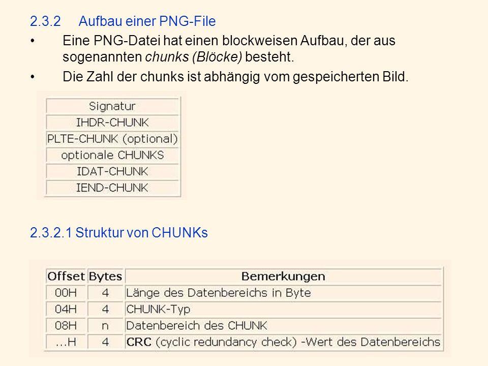 2.3.2 Aufbau einer PNG-File Eine PNG-Datei hat einen blockweisen Aufbau, der aus sogenannten chunks (Blöcke) besteht.