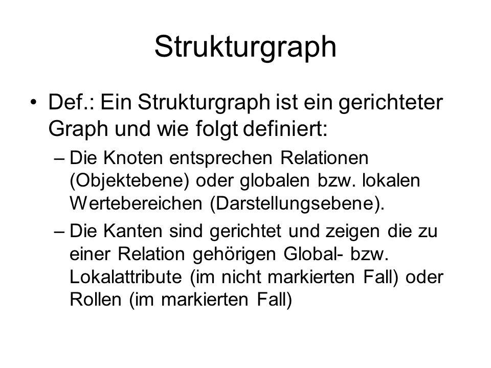 Strukturgraph Def.: Ein Strukturgraph ist ein gerichteter Graph und wie folgt definiert: