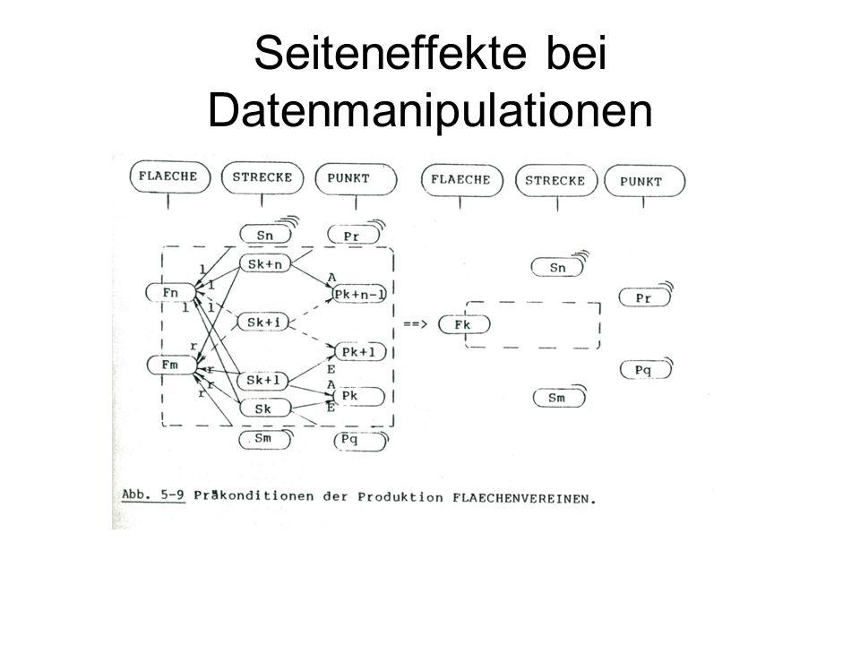 Seiteneffekte bei Datenmanipulationen
