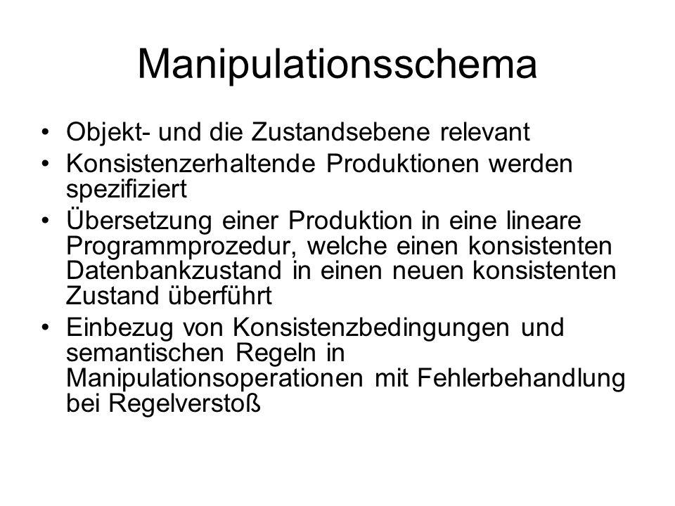 Manipulationsschema Objekt- und die Zustandsebene relevant