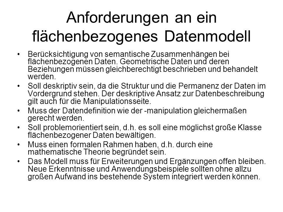 Anforderungen an ein flächenbezogenes Datenmodell